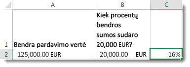 125 000 Lt a2 langelyje, 20 000 Lt b2 langelyje ir 16 % c2 langelyje