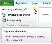 Diagramos elementų išplečiamąjį lauką