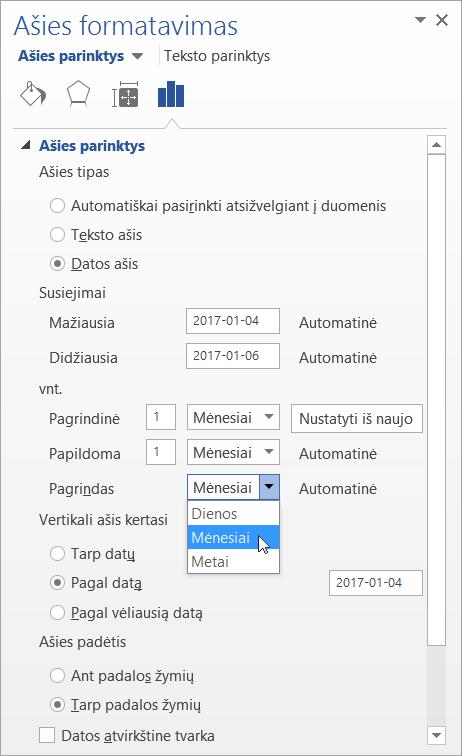 Srityje ašies formatavimas su datos ašies ir pažymėtas vienetai
