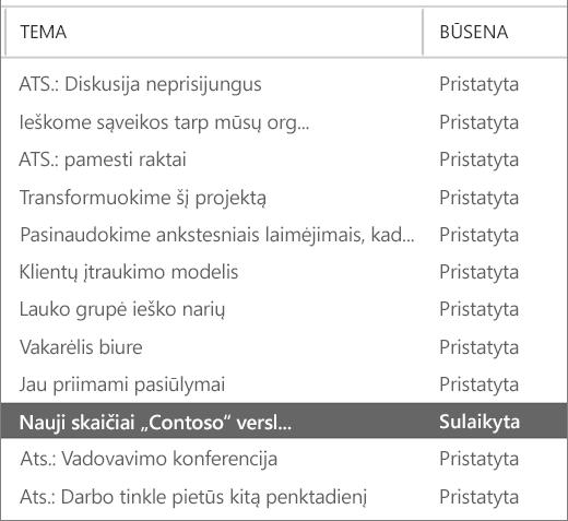 Ekrano kopija, kurioje matomas pranešimų sekimo rezultatų pavyzdys.