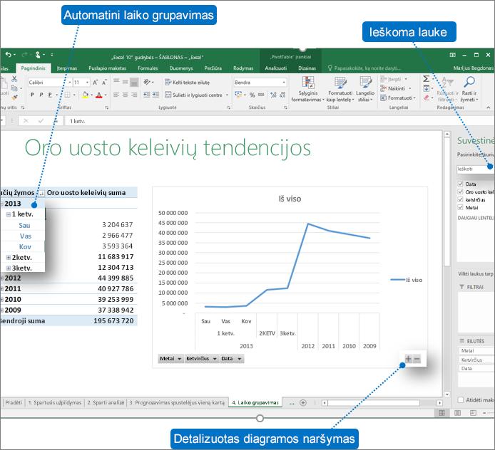 """""""PivotTable"""" su paaiškinimais, rodanti """"Excel 2016"""" naujas funkcijas"""