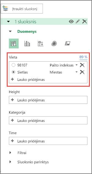 Pašto indeksas atpažintas kaip pašto kodas