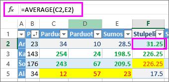 Naudodami formulių įklijavimo parinktį, koreguokite koordinates.