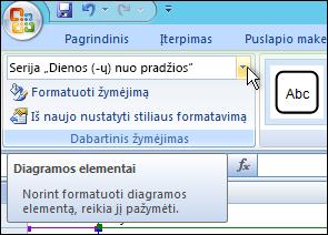 Diagramos elementų išplečiamasis sąrašas