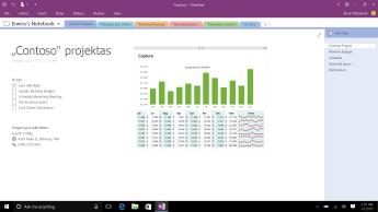 """""""OneNote"""" bloknotas su """"Contoso"""" programos """"Project"""" puslapiu, kuriame rodomas darbų sąrašas ir mėnesio išlaidų apžvalgos juostinė diagrama."""