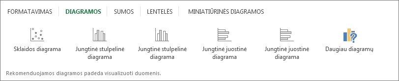 Skirtukas Diagramos