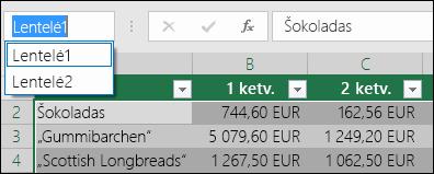 """""""Excel"""" adreso juostoje, į kairę nuo formulės juostoje"""