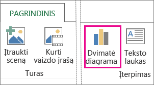 """Dvimatės diagramos mygtukas """"Power Map"""" pagrindiniame skirtuke"""