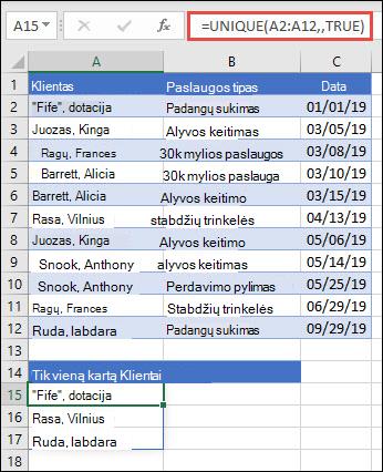 Naudodami UNIKALIĄ reikšmę occurs_once argumentas TRUE (teisinga), kad grąžintumėte vardų, kurie yra tik kadaise, sąrašą.