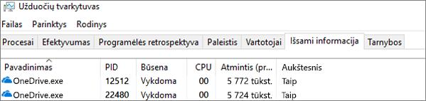 Užduočių tvarkytuvo ekrano kopija, kurioje OneDrive.exe