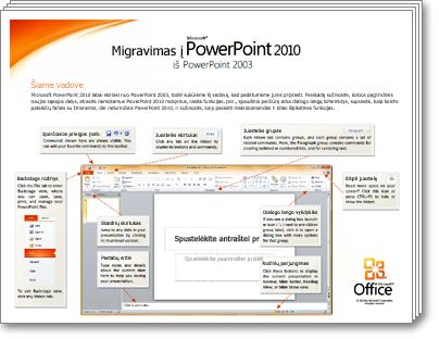 """""""PowerPoint"""" perkėlimo vadovo miniatiūra"""