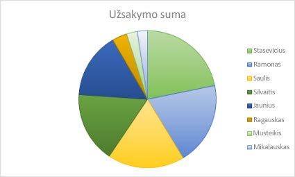 Skritulinė diagrama