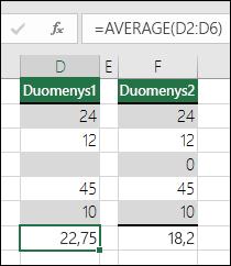 """""""Excel"""" rodo klaidą, kai formulė nurodo tuščius langelius"""