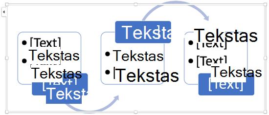 Pakeiskite teksto vietos rezervavimo ženklų diagramai srauto veiksmus.