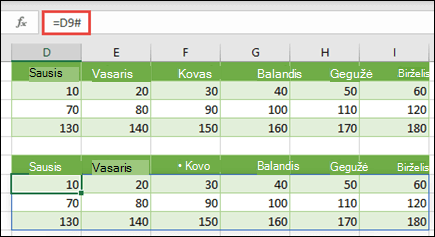 Naudoti išsiliejo intervalo operatorių (#), kad būtų galima nurodyti esamą masyvą