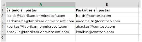 """CSV failas, naudojamas perkelti pašto dėžutės duomenis iš vieno """"Office 365"""" nuomotojo į kitą"""