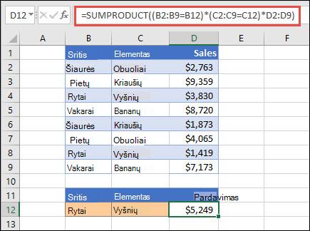 Exampe naudoti SUMPRODUCT, kad būtų grąžinta elementų suma pagal regionus. Šiuo atveju, Rytų regione parduotų vyšnių skaičius.