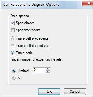 Langelio ryšių diagramos parinktys