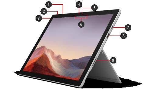 """""""Surface Pro 7 +"""" įrenginio priekyje su skaičiais, nurodančiais aparatūros funkcijas."""