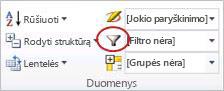 duomenų grupės grafinis elementas