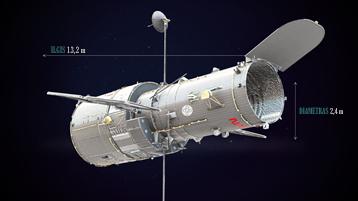 Pateiktis apie Hablo teleskopą