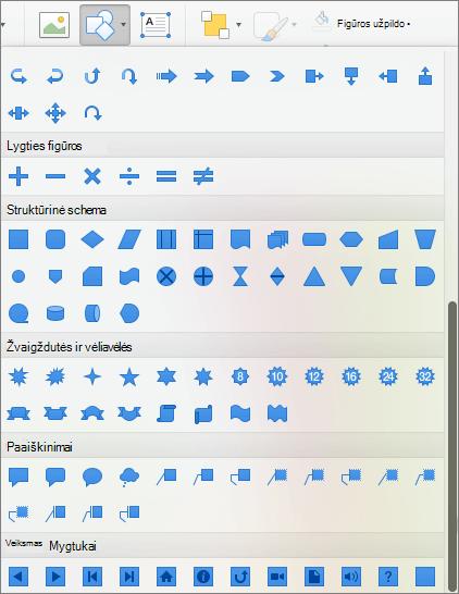 Ekrano rodo, kai galimų pasirinkimų meniu figūrų, įskaitant veiksmų mygtukais.