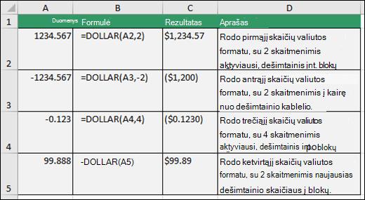 Funkcijos DOLLAR pavyzdžiai