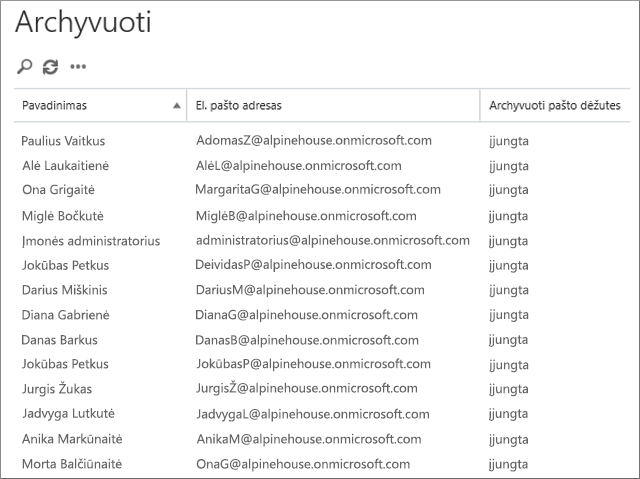 Su įgalinta archyvo pašto dėžutės pašto dėžučių sąrašo