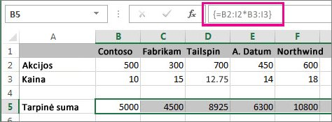 Daugybės langelių masyvo formulė