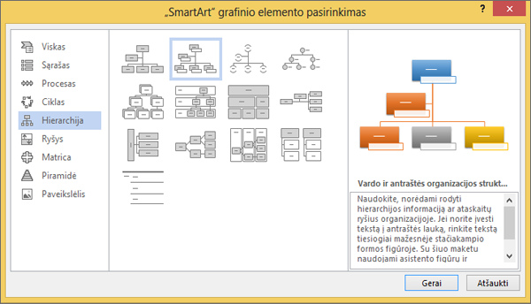 Organizacijos schemos su paveikslėliais pasirinkimas