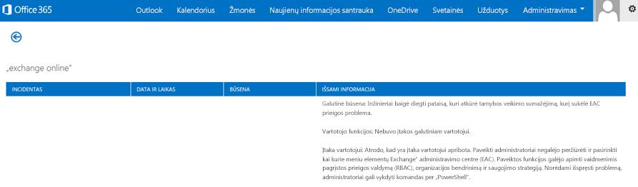 """""""Office 365"""" sveikatos ataskaitų srities paveikslėlis, kuriame paaiškinama, kad """"Exchange Online"""" tarnyba buvo atkurta ir kodėl."""