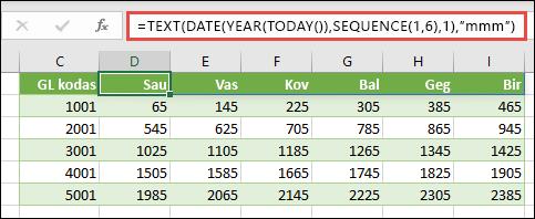 Naudokite funkciją SEQUENCE su argumentais TEXT, DATE, YEAR ir TODAY, kad sukurtumėte dinaminį mėnesių sąrašą antraštės eilutėje.