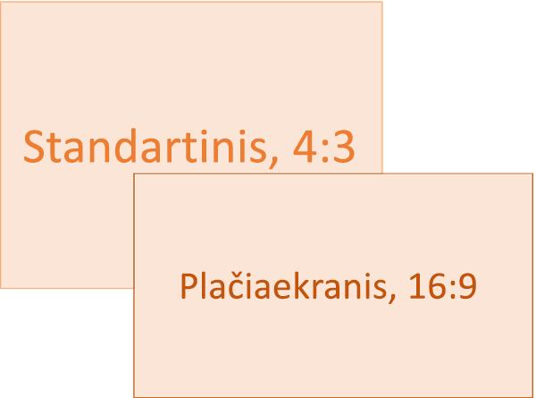 Standartinis (kairėje) ir plačiaekranis (dešinėje) skaidrės dydžio lygiai palyginimas