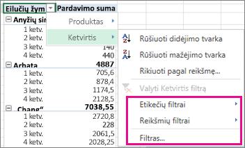 """Filtravimo parinktys """"PivotTable"""" duomenims"""