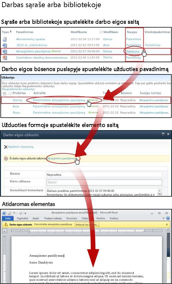 Prieiga prie elemento ir užduoties formos iš sąrašo arba bibliotekos