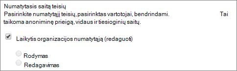Ekrano nuotrauka saitą numatytąsias teises, svetainių rinkinio nustatymas
