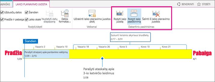 Užduoties laiko planavimo juostos rodinys sekcijoje skirtuko laiko planavimo juostos