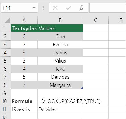 Ieškote apytikslį atitikmenį VLOOKUP formulės pavyzdys