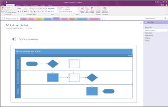 """""""Visio"""" diagramos, įdėtos į """"OneNote 2016"""", ekrano kopija"""