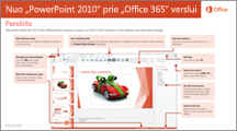 """""""PowerPoint 2010"""" perjungimo į """"Office 365"""" vadovo miniatiūra"""
