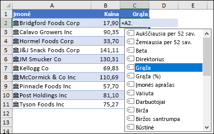 Akcijų susietų duomenų tipas