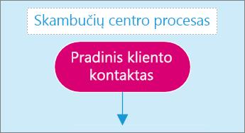 Ekrano nuotrauka, vaizduojanti teksto įvesties laukelį diagramos puslapyje.