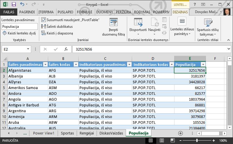 """Populiacijos duomenys, perkelti į """"Excel"""""""