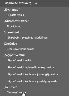 """""""Office 365"""" ataskaitų srities meniu Pasirinkti ataskaitą ekrano nuotrauka"""