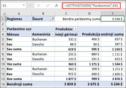 """Funkcijos GETPIVOTDATA naudojimo duomenims iš """"PivotTable"""" pateikti pavyzdys."""