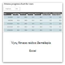 Pasirinkite, kad gautumėte vyrų kūno rengybos progreso lentelės šabloną.