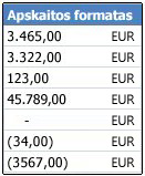 Langeliams pritaikytas apskaitos skaičių formatas