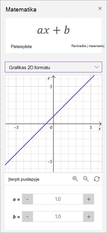 Manipuliuoti a ir b parametrais diagramoje.