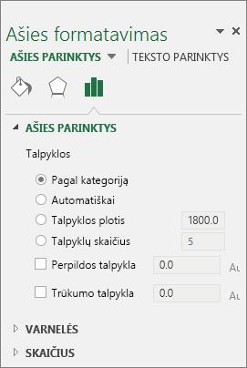 Užduočių sritis Ašies formatavimas
