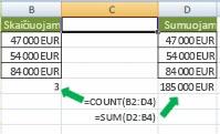 Kuo skiriasi skaičiavimas ir sumavimas